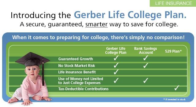 Introducing the Gerber Life College Plan.